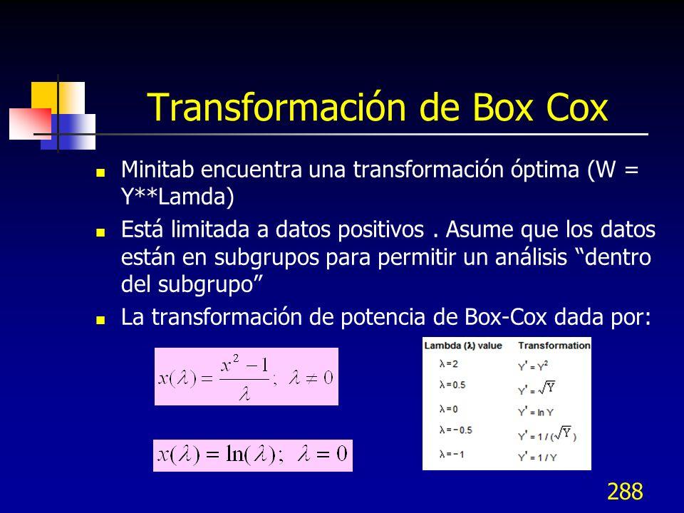 Transformación de Box Cox