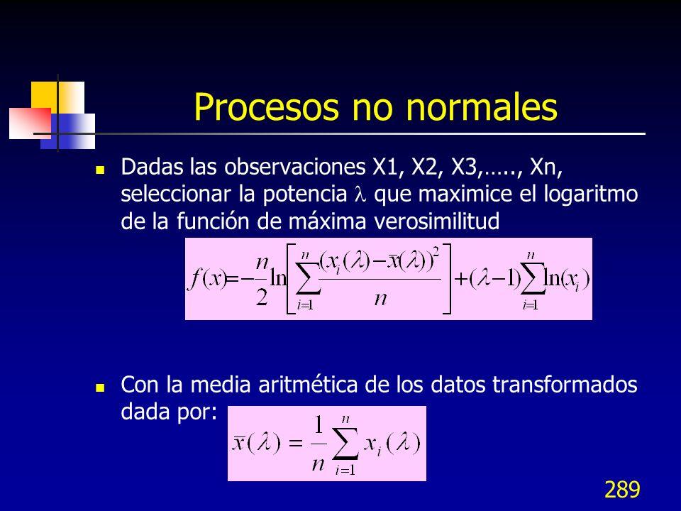 Procesos no normales