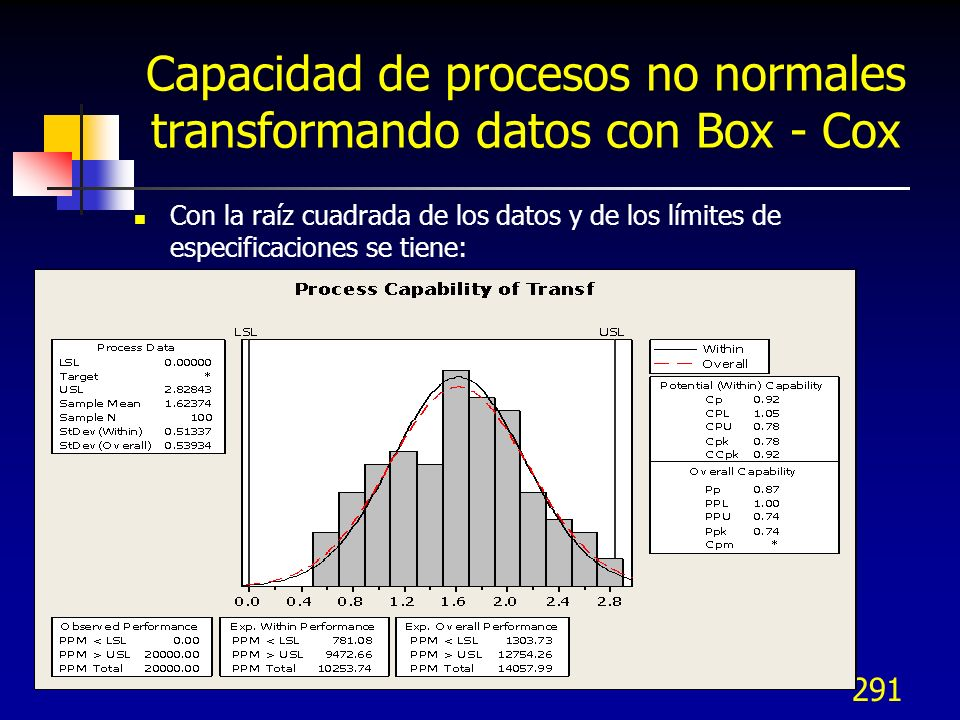 Capacidad de procesos no normales transformando datos con Box - Cox