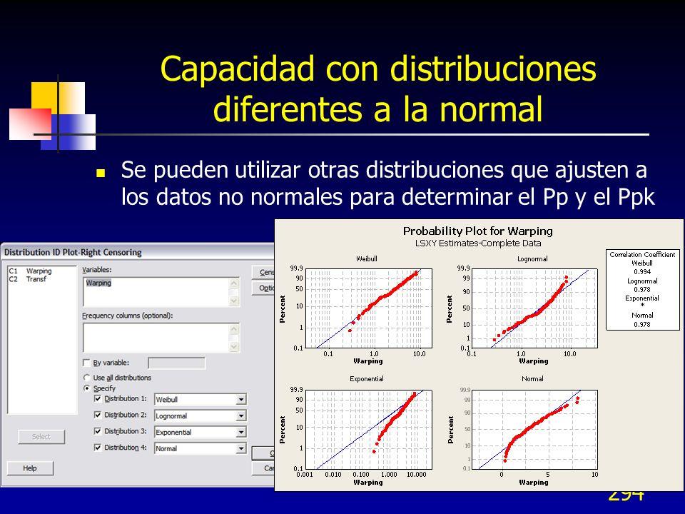 Capacidad con distribuciones diferentes a la normal