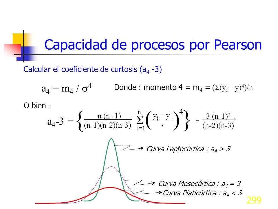 Capacidad de procesos por Pearson