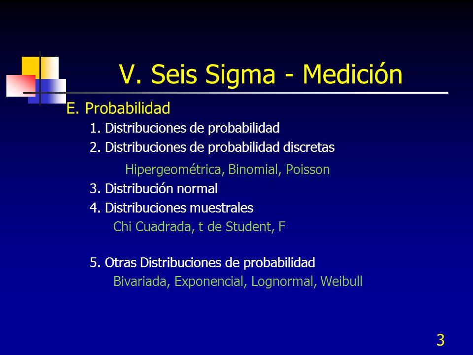 V. Seis Sigma - Medición E. Probabilidad