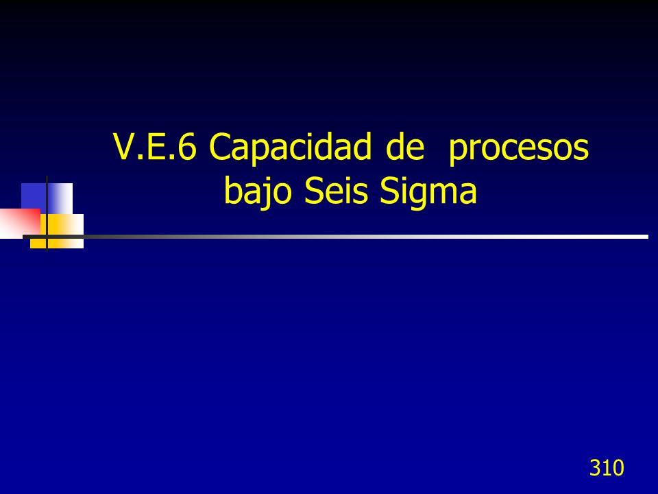 V.E.6 Capacidad de procesos bajo Seis Sigma