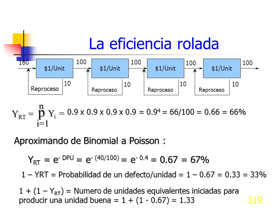 La eficiencia rolada p n YRT = Yi = i=1