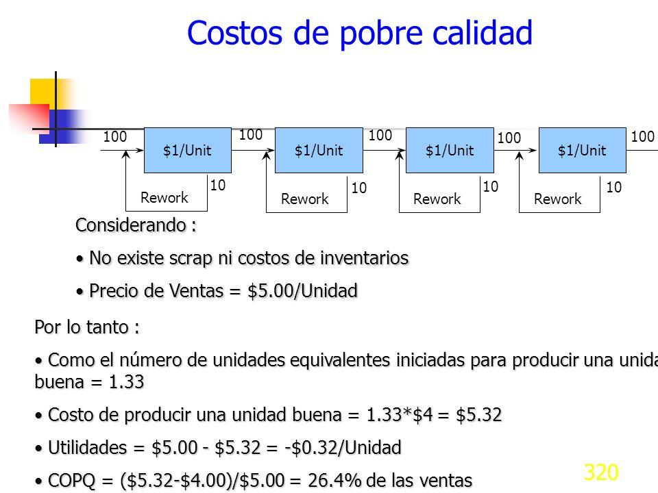 Costos de pobre calidad