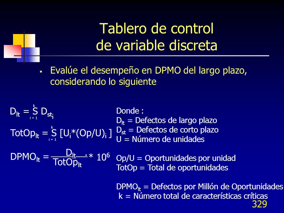 Tablero de control de variable discreta