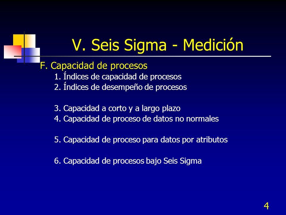V. Seis Sigma - Medición F. Capacidad de procesos