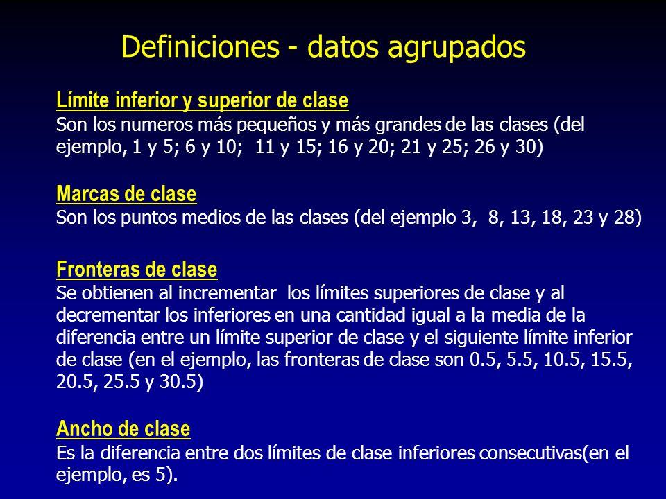 Definiciones - datos agrupados