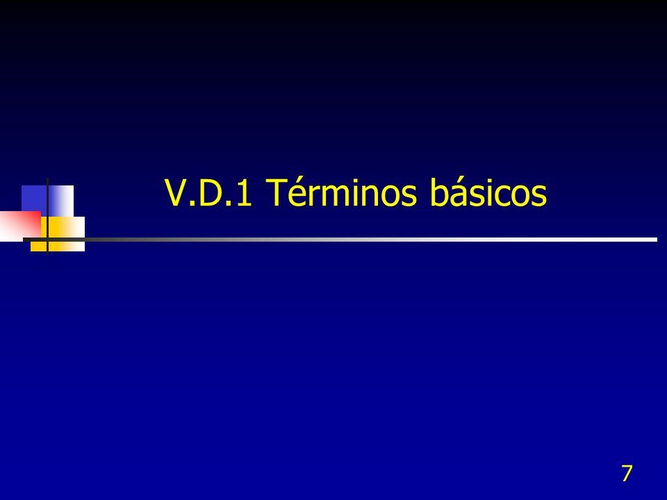 V.D.1 Términos básicos