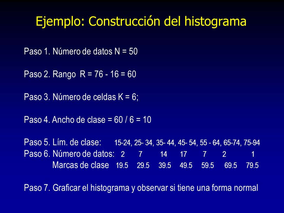 Ejemplo: Construcción del histograma