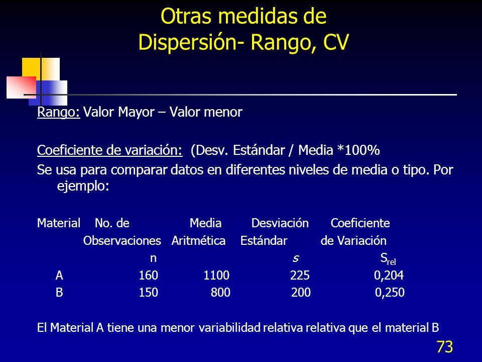 Otras medidas de Dispersión- Rango, CV