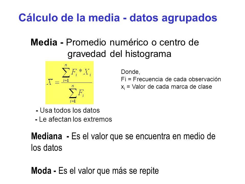 Cálculo de la media - datos agrupados