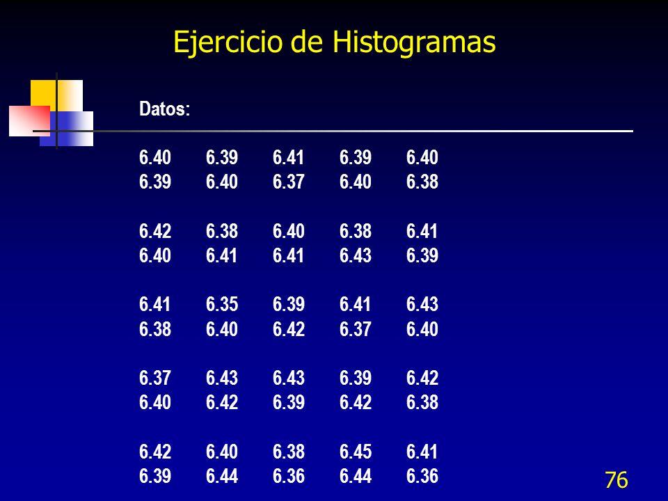 Ejercicio de Histogramas