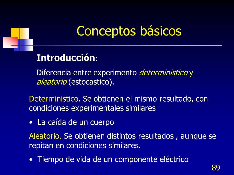 Conceptos básicos Introducción: