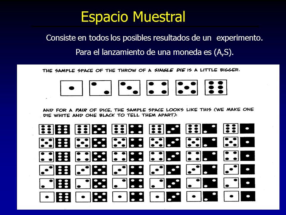 Espacio Muestral Consiste en todos los posibles resultados de un experimento.