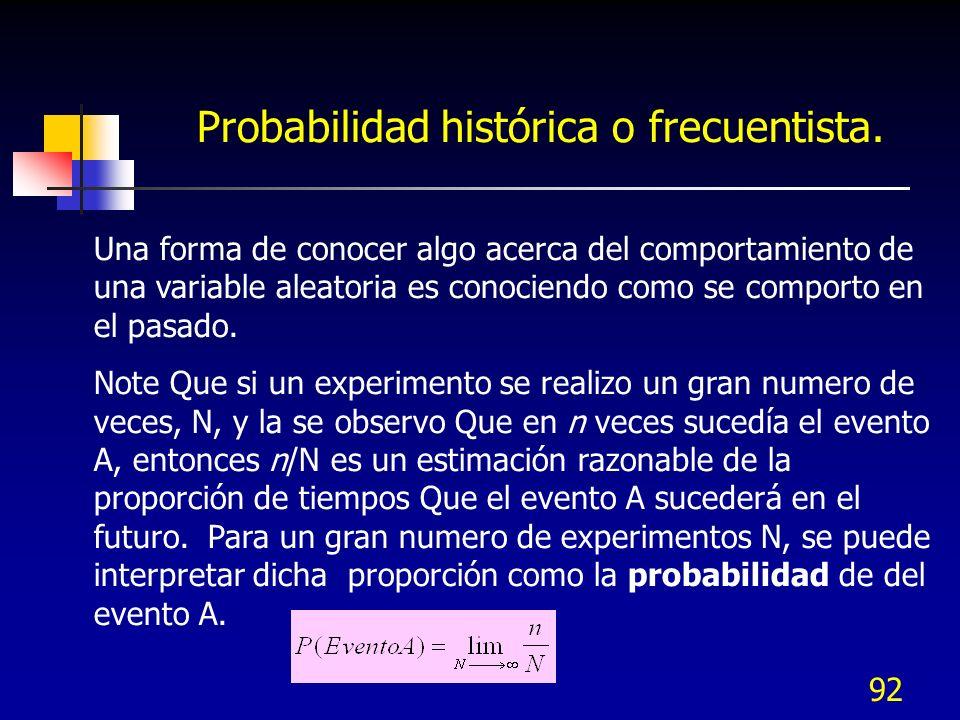 Probabilidad histórica o frecuentista.