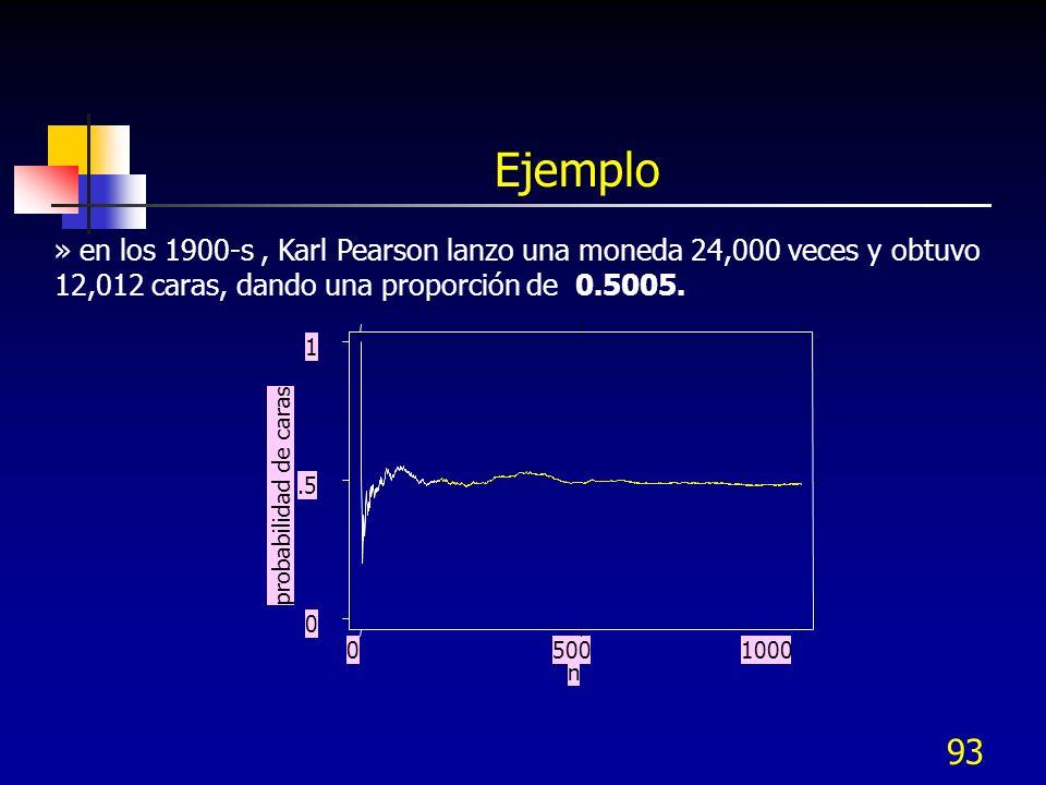 Ejemplo en los 1900-s , Karl Pearson lanzo una moneda 24,000 veces y obtuvo 12,012 caras, dando una proporción de 0.5005.
