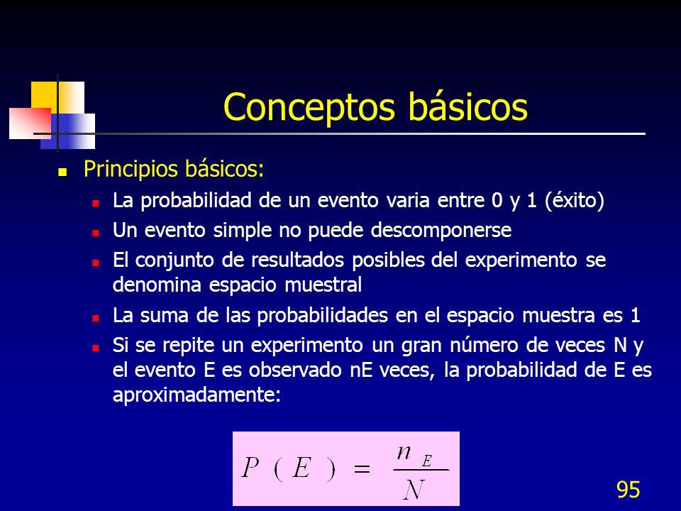 Conceptos básicos Principios básicos:
