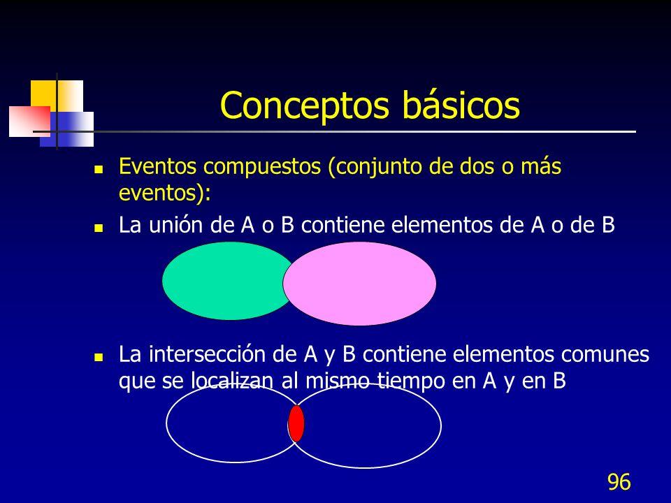 Conceptos básicos Eventos compuestos (conjunto de dos o más eventos):