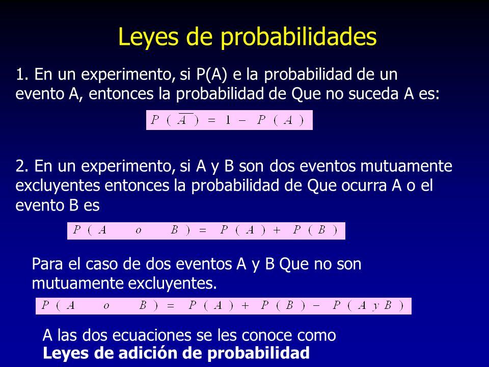 Leyes de probabilidades