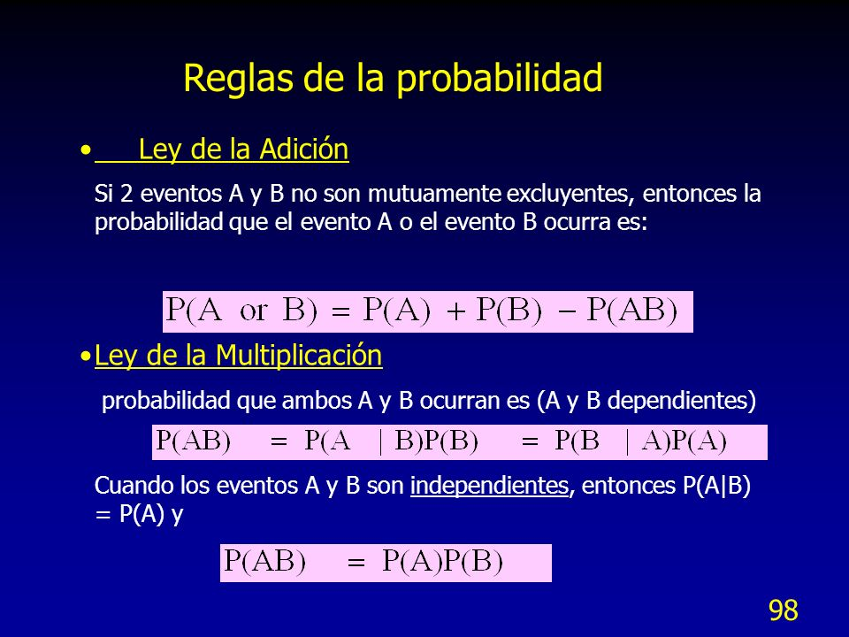 Reglas de la probabilidad