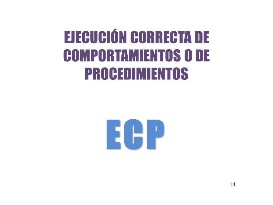 EJECUCIÓN CORRECTA DE COMPORTAMIENTOS O DE PROCEDIMIENTOS