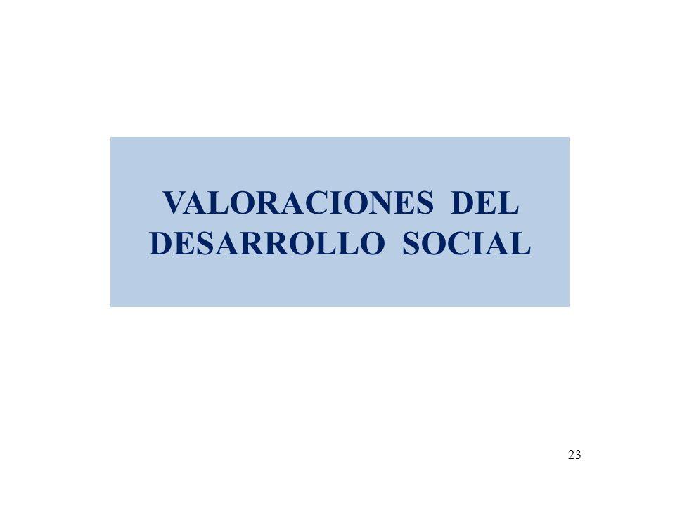 VALORACIONES DEL DESARROLLO SOCIAL