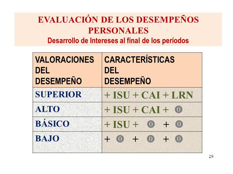 + ISU + CAI + LRN + ISU + CAI +  + ISU +  +  +  +  + 