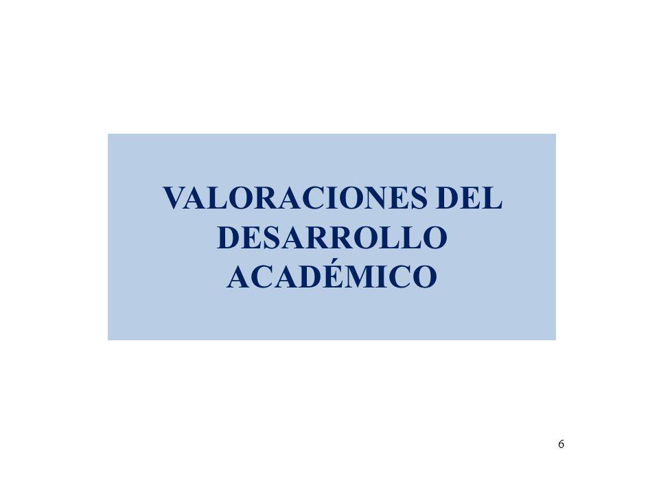 VALORACIONES DEL DESARROLLO ACADÉMICO