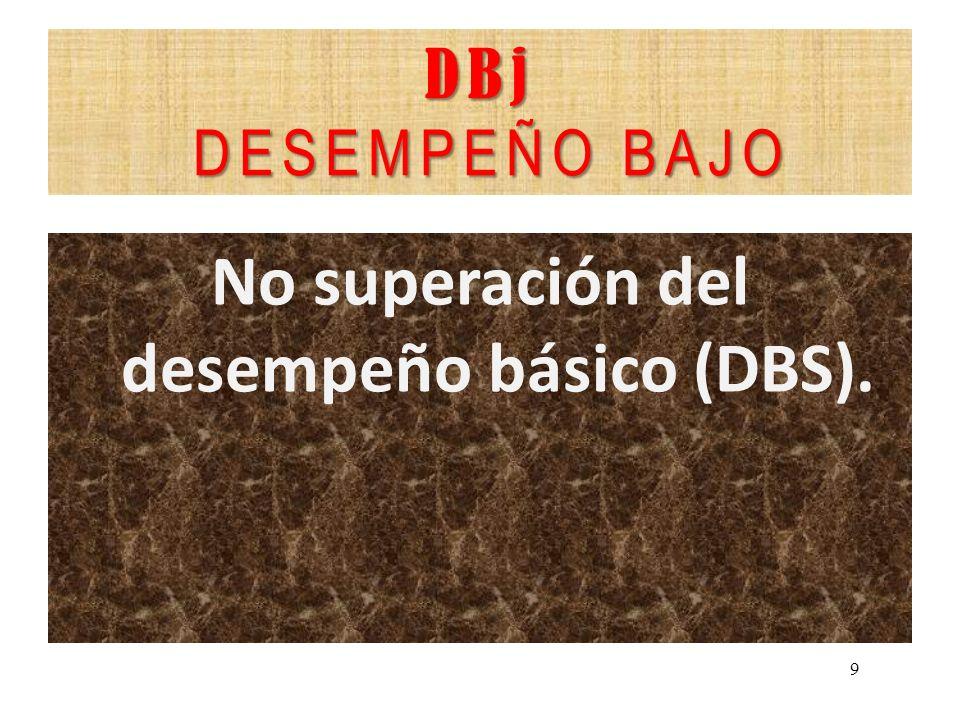 No superación del desempeño básico (DBS).