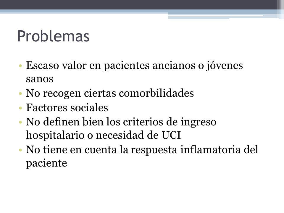 Problemas Escaso valor en pacientes ancianos o jóvenes sanos