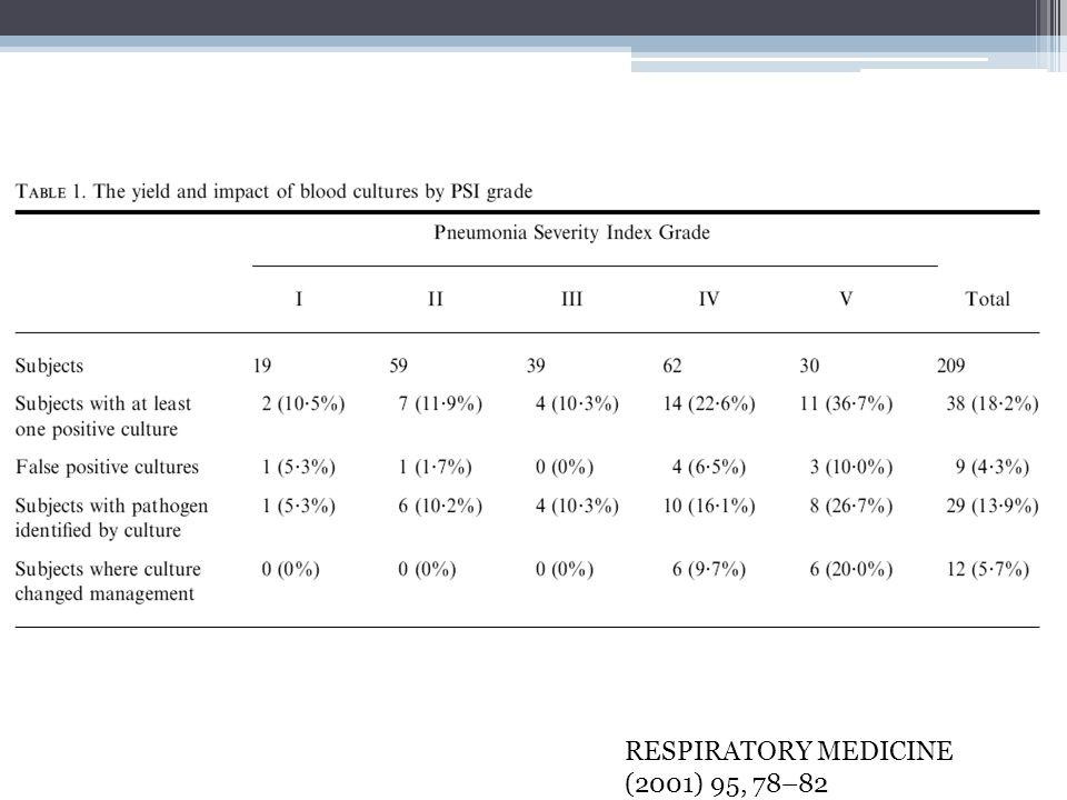 RESPIRATORY MEDICINE (2001) 95, 78–82