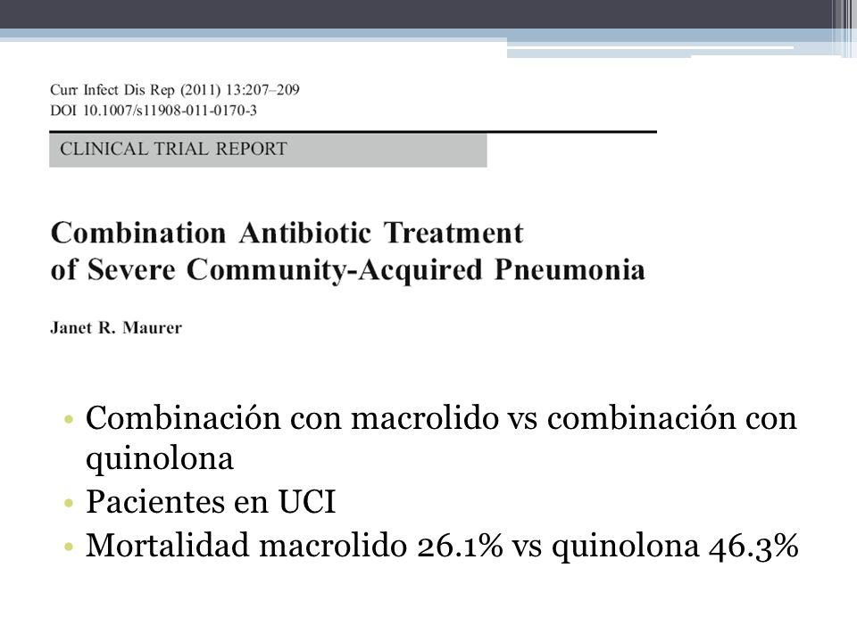Combinación con macrolido vs combinación con quinolona
