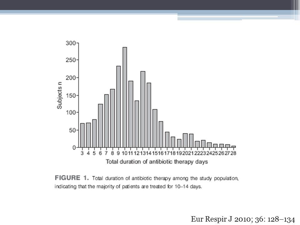 Eur Respir J 2010; 36: 128–134