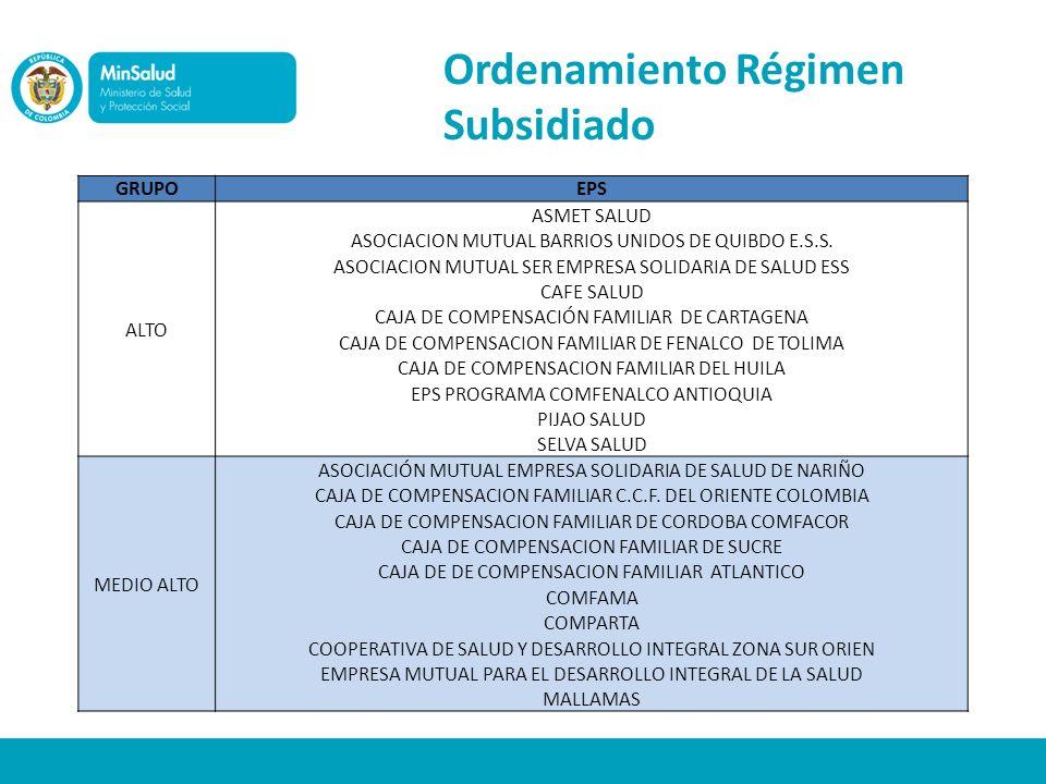 Ordenamiento Régimen Subsidiado