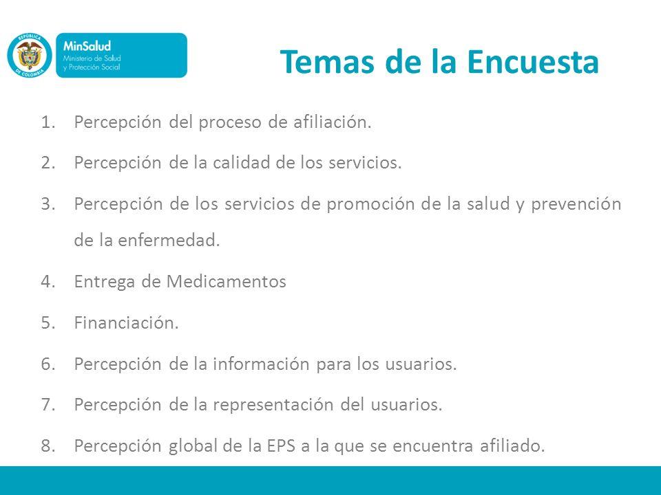 Temas de la Encuesta Percepción del proceso de afiliación.