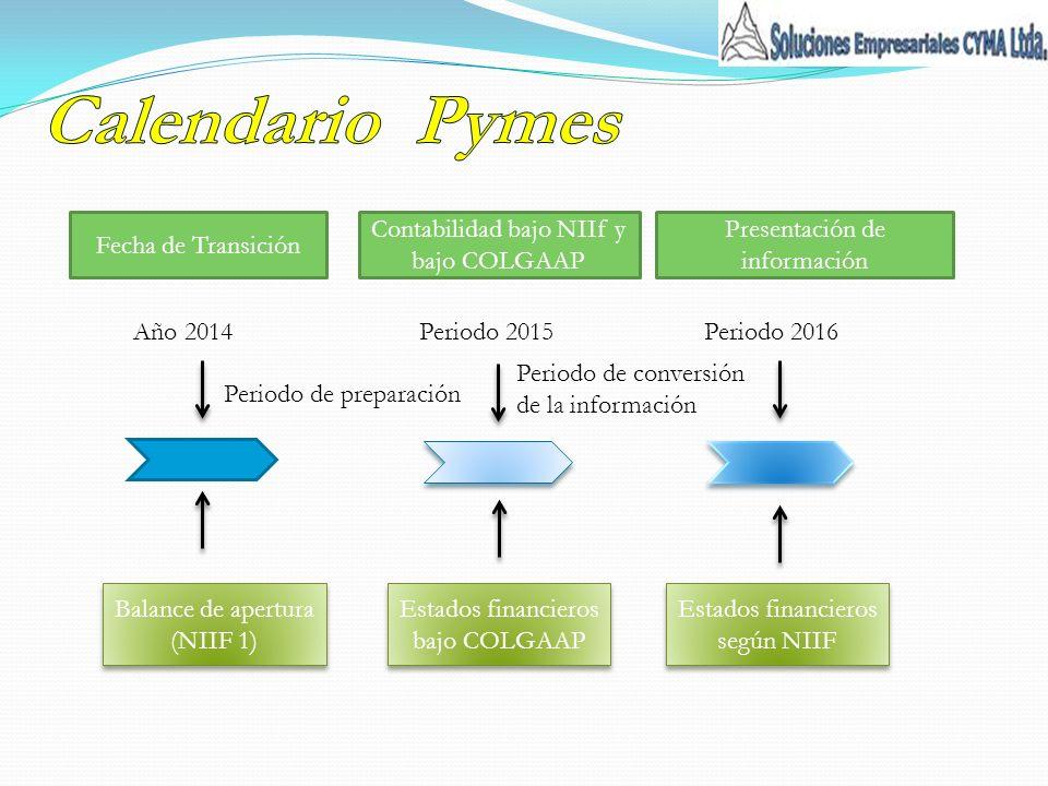 Calendario Pymes Fecha de Transición