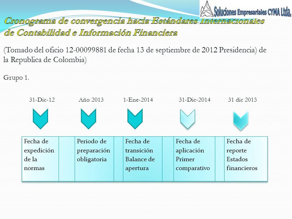 Cronograma de convergencia hacia Estándares Internacionales de Contabilidad e Información Financiera (Tomado del oficio 12-00099881 de fecha 13 de septiembre de 2012 Presidencia) de la Republica de Colombia) Grupo 1.