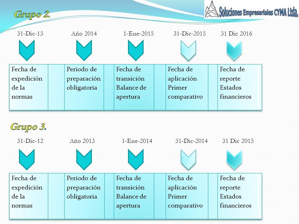 Grupo 2. 31-Dic-13 Año 2014 1-Ene-2015 31-Dic-2015 31 Dic 2016.