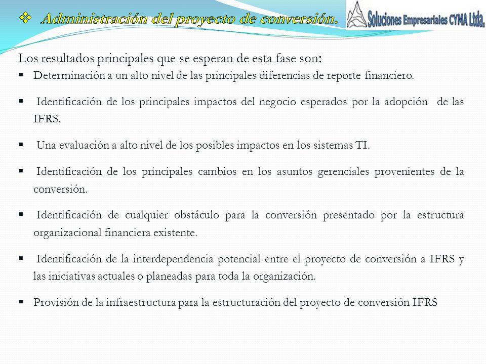 Administración del proyecto de conversión.
