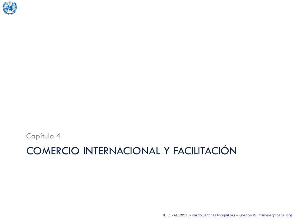 Comercio Internacional y Facilitación