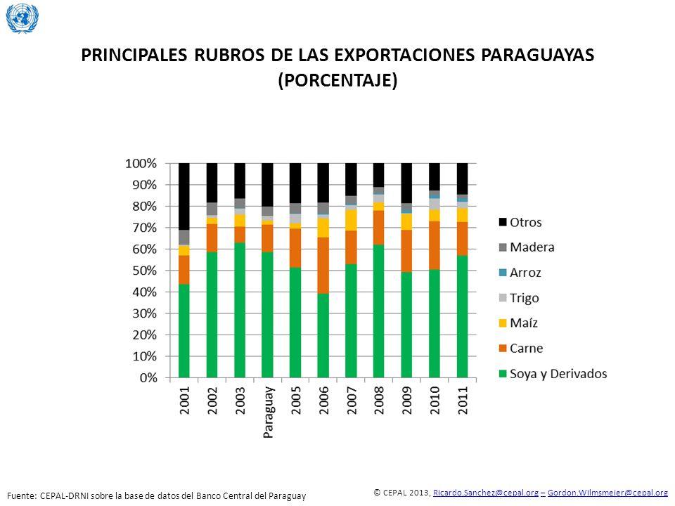 PRINCIPALES RUBROS DE LAS EXPORTACIONES PARAGUAYAS (PORCENTAJE)