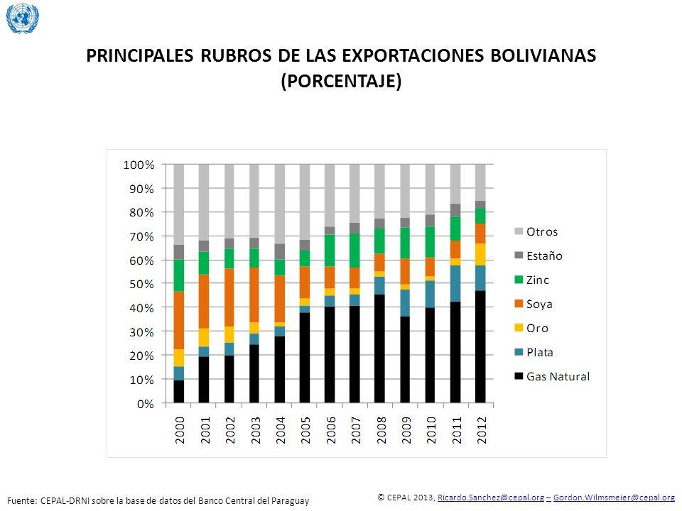 PRINCIPALES RUBROS DE LAS EXPORTACIONES BOLIVIANAS (PORCENTAJE)