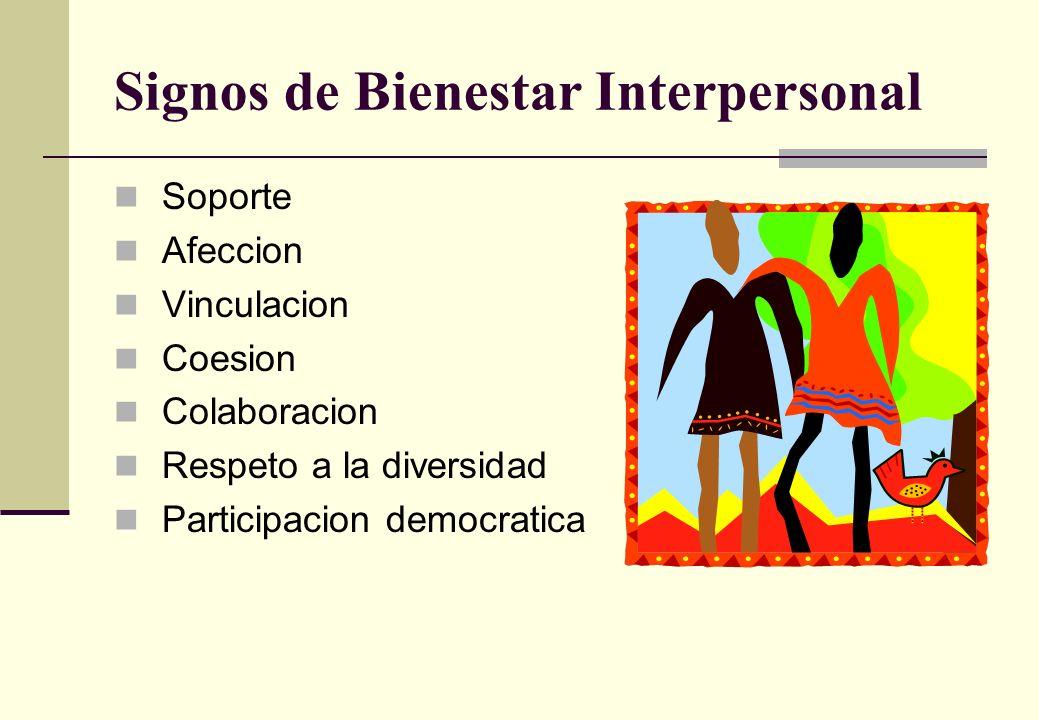 Signos de Bienestar Interpersonal