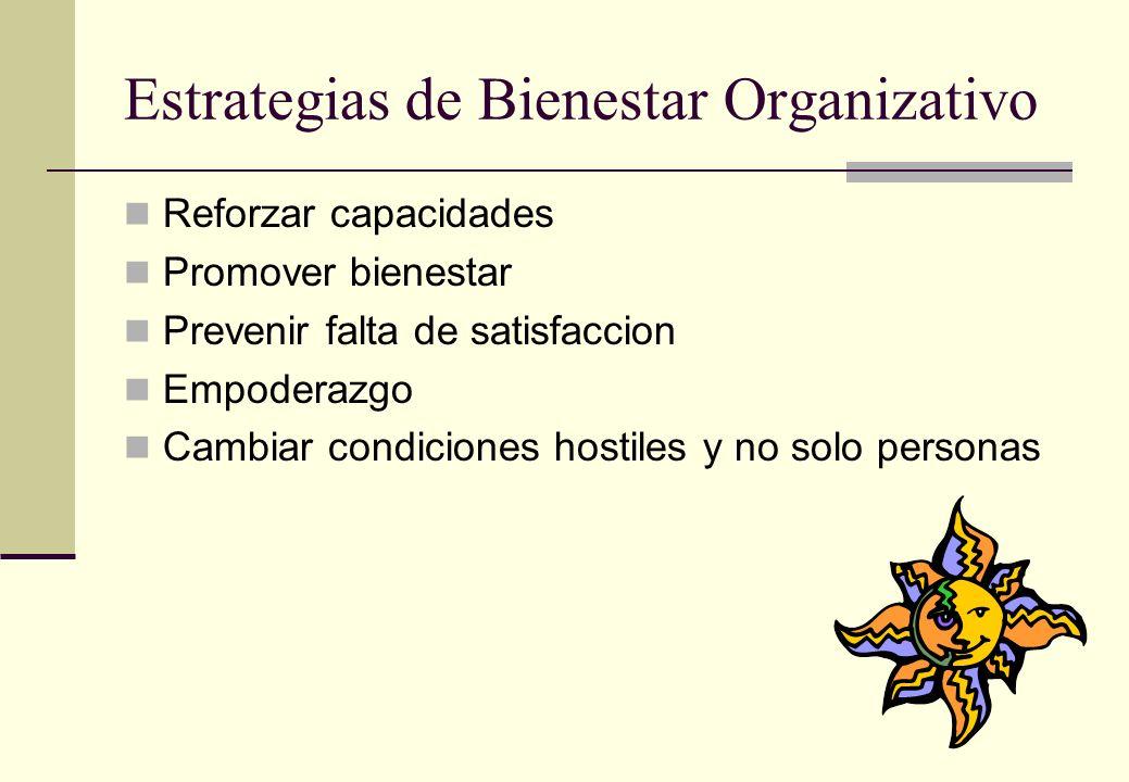 Estrategias de Bienestar Organizativo