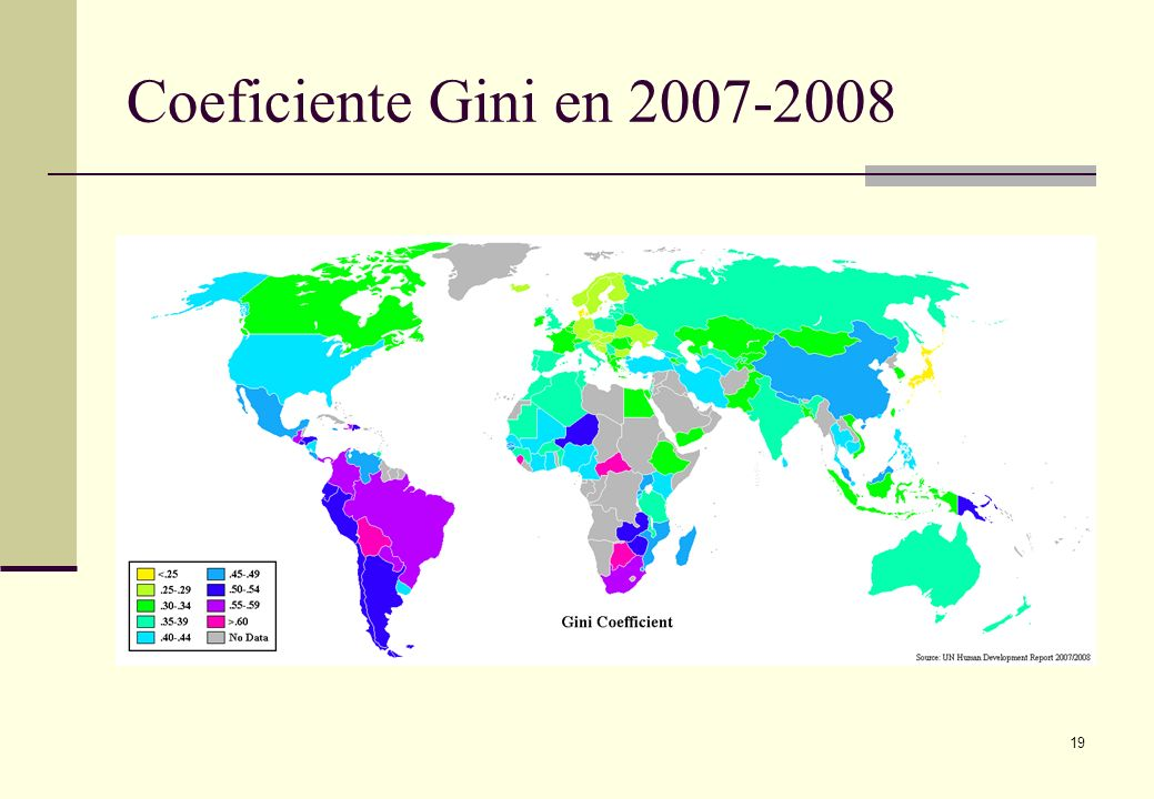 Coeficiente Gini en 2007-2008