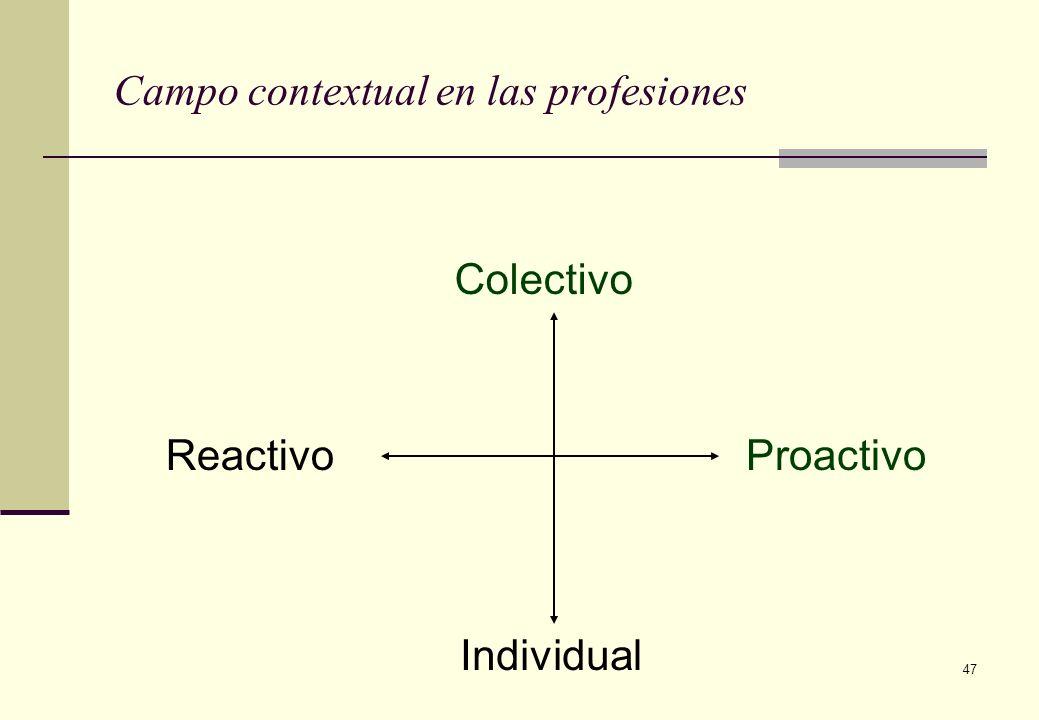 Campo contextual en las profesiones