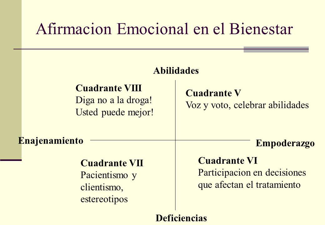Afirmacion Emocional en el Bienestar