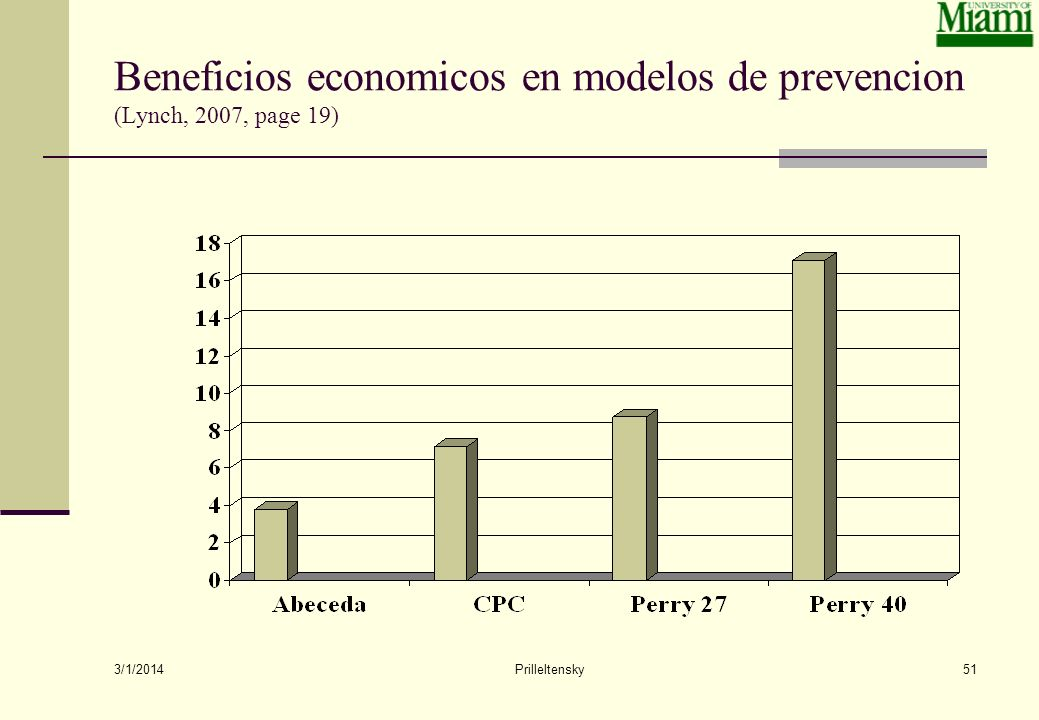 Beneficios economicos en modelos de prevencion (Lynch, 2007, page 19)