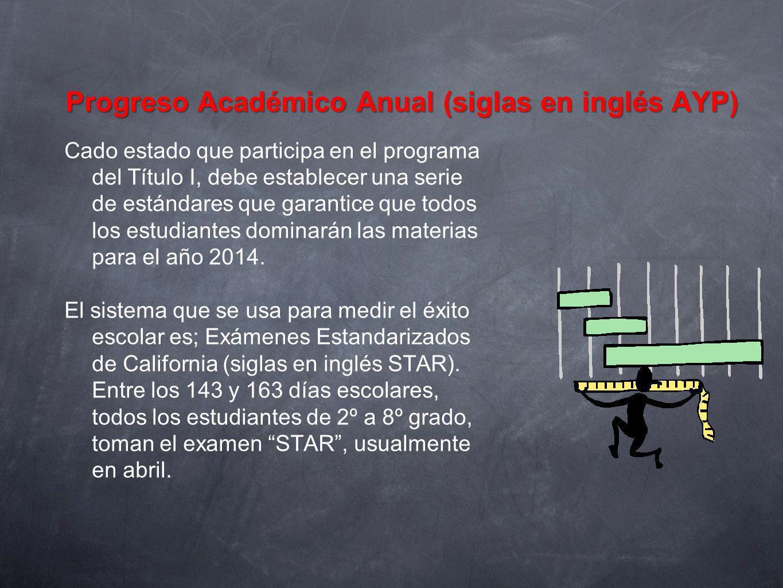 Progreso Académico Anual (siglas en inglés AYP)